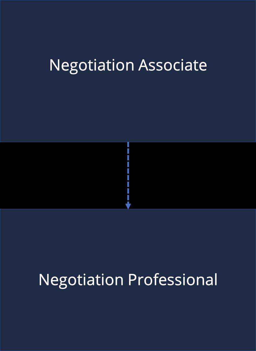 Educational_Negotiation_Management-Picture-2